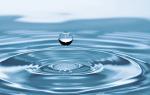 К чему снится вода с потолка капает сонник