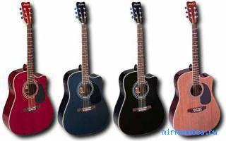 К чему снится гитара девушке сонник